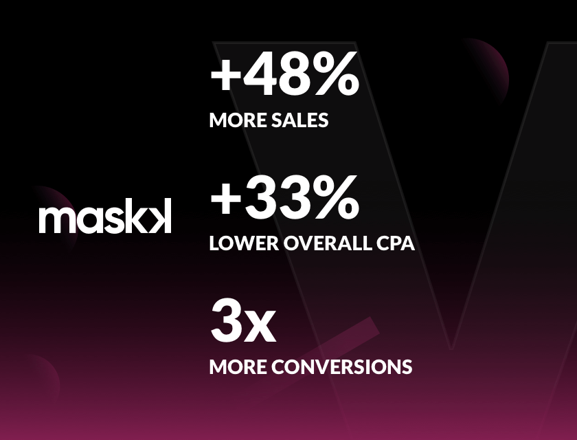 33% Lower Cost per Acquisition